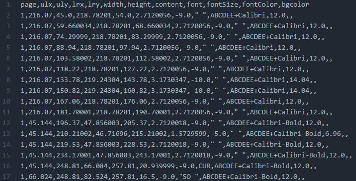 datos estructurados pdf textricator